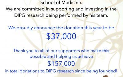 2020 DONATION NEWS!